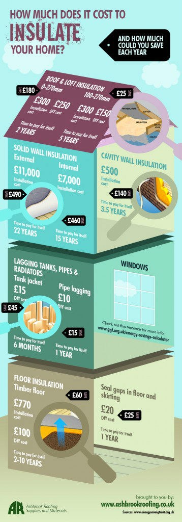insulation_infographic