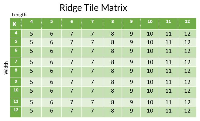 ridge tile matrix